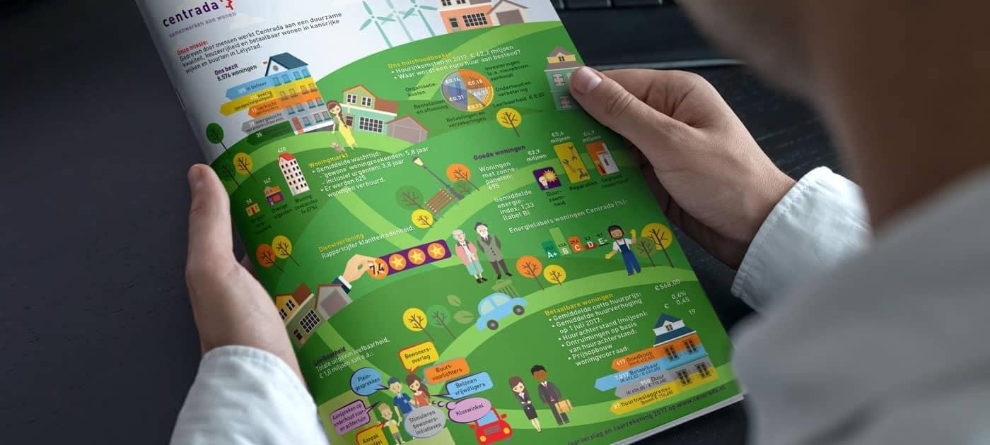 infographic-jaarverslag-maken